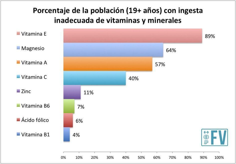 vitaminasminerales-1