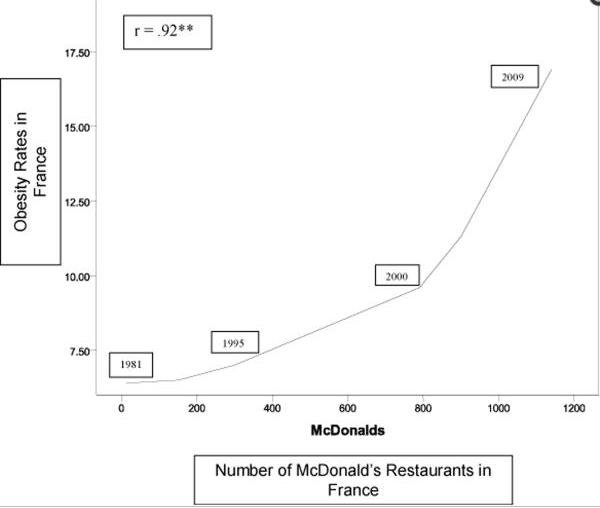 mcdonalds-y-obesidad