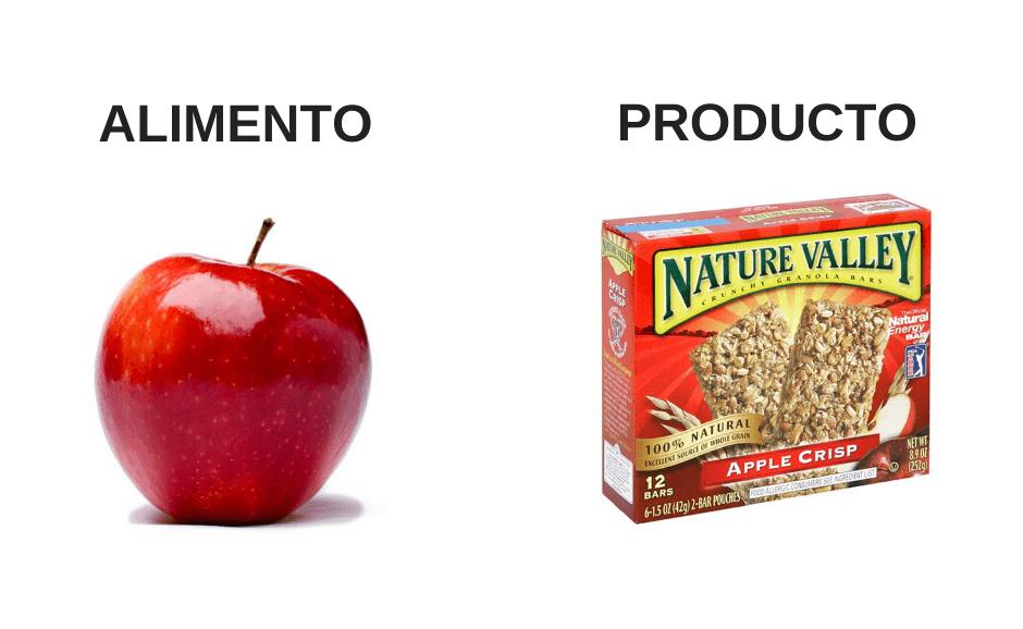 alimentos vs productos en etiquetas nutricionales