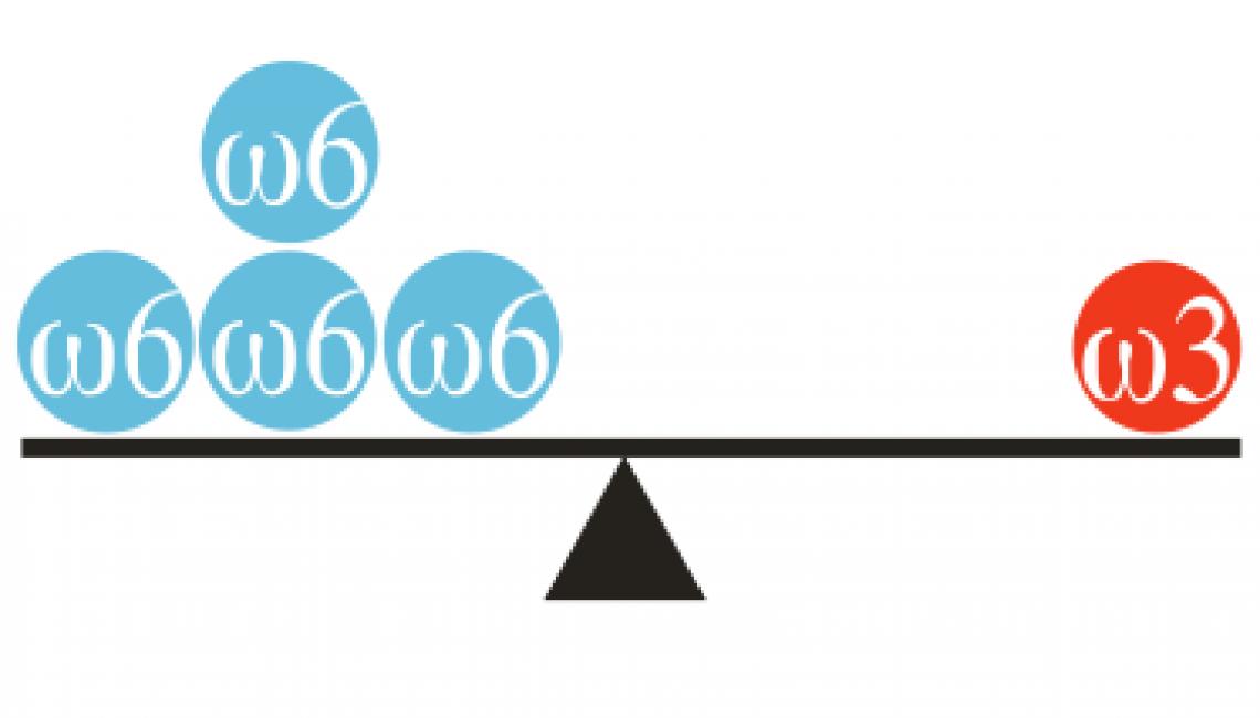 equilibrio-omega-3-y-omega-6-